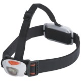 Black Diamond Equipment Sprinter LED Headlamp