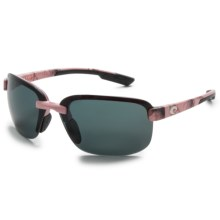 Costa Austin Camouflage Sunglasses - Polarized 580P Lenses in Realtree Ap Pink Camo/Gray - Closeouts