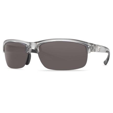 Costa Indio Sunglasses Polarized 580P Lenses