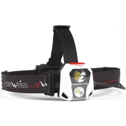 Edelweiss Blitz Headlamp - 190 Lumens in See Photo - Closeouts