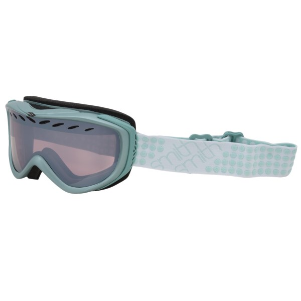 5ac05a9e47 ... UPC 715757420574 product image for Smith Optics Transit Pro Snowsport  Goggles