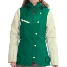 Womens Waterproof Coats And Jackets