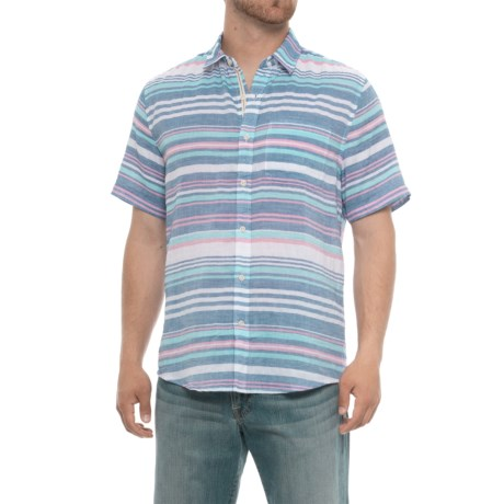 Natural Blue Striped Shirt - Short Sleeve (For Men) in Indigo/Pink/White