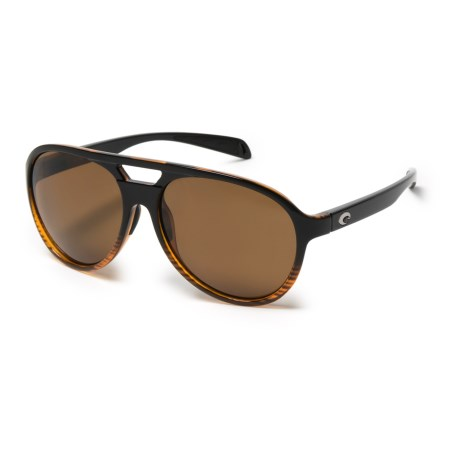 Costa Seapoint Sunglasses - Polarized CR-39® Lenses