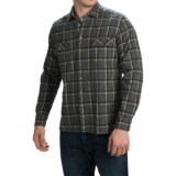 Agave Denim Millard Japanese Yarn-Dyed Plaid Shirt - Long Sleeve (For Men)
