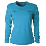 New Balance MegaHeat® Competitor Shirt - Long Sleeve (For Women)