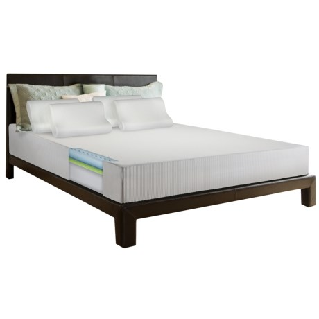 "Soft-Tex Sensorpedic Deluxe 8"" Ventilated Memory Foam Mattress - Full"