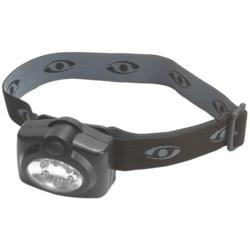 Cyclops Helios LED Headlamp