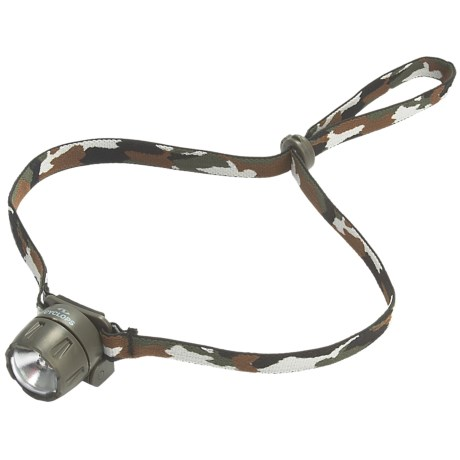 Cyclops Atom LED Headlamp