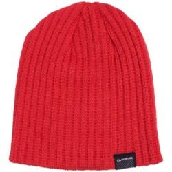DaKine Vert Rib Beanie Hat (For Men)