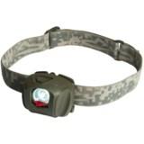 Princeton Tec EOS Tactical Headlamp
