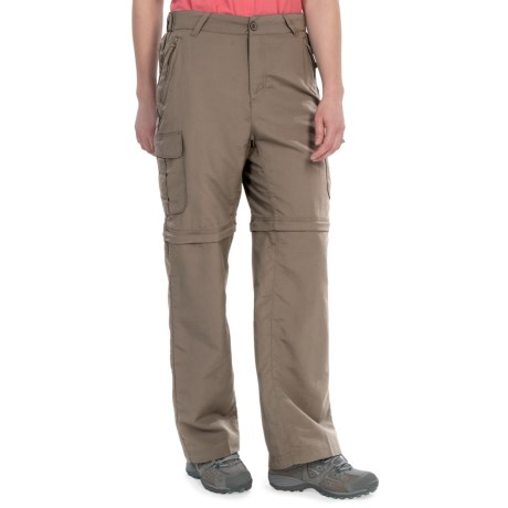 Stillwater Supply Co . Nylon Convertible Pants - UPF 40+ (For Women)