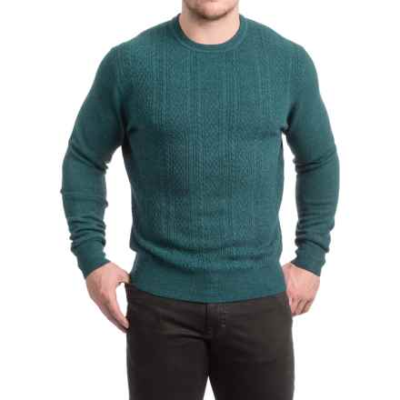Textured Crew Neck Sweater (For Men) in Acid Blue - 2nds