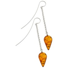 Vessel Amber Threader Earrings - French Wire in Honey Amber/Sterling Silver - Closeouts