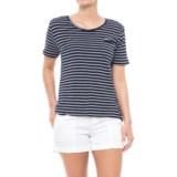 Workshop Republic Clothing Scoop Neck Shirt - Short Sleeve (For Women)
